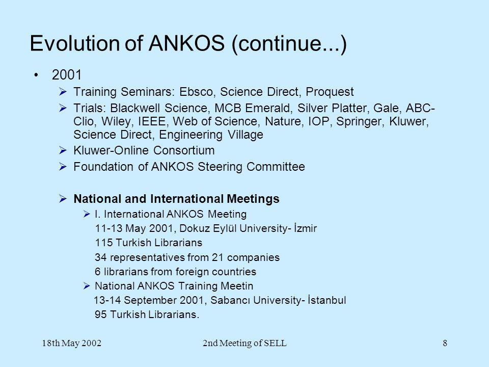 Evolution of ANKOS (continue...)