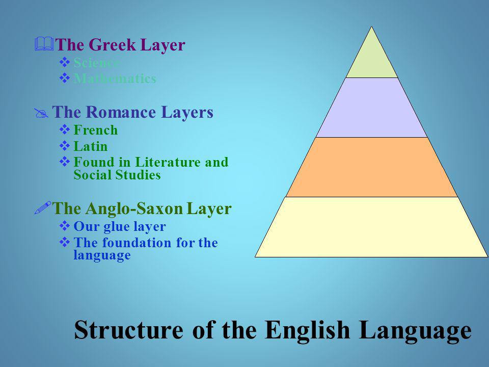 Structure of the English Language