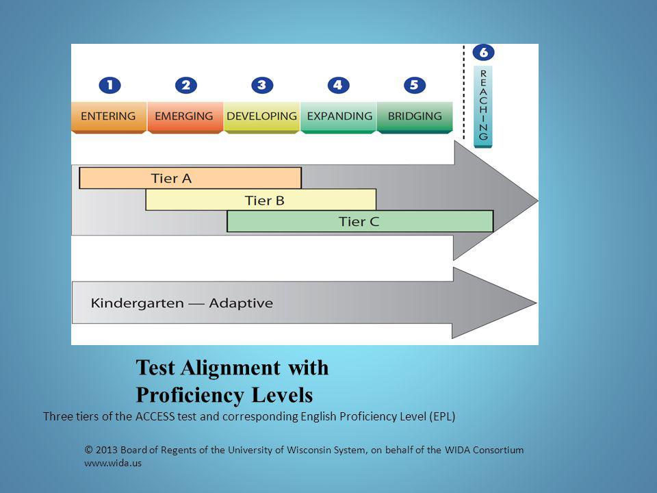 Test Alignment with Proficiency Levels