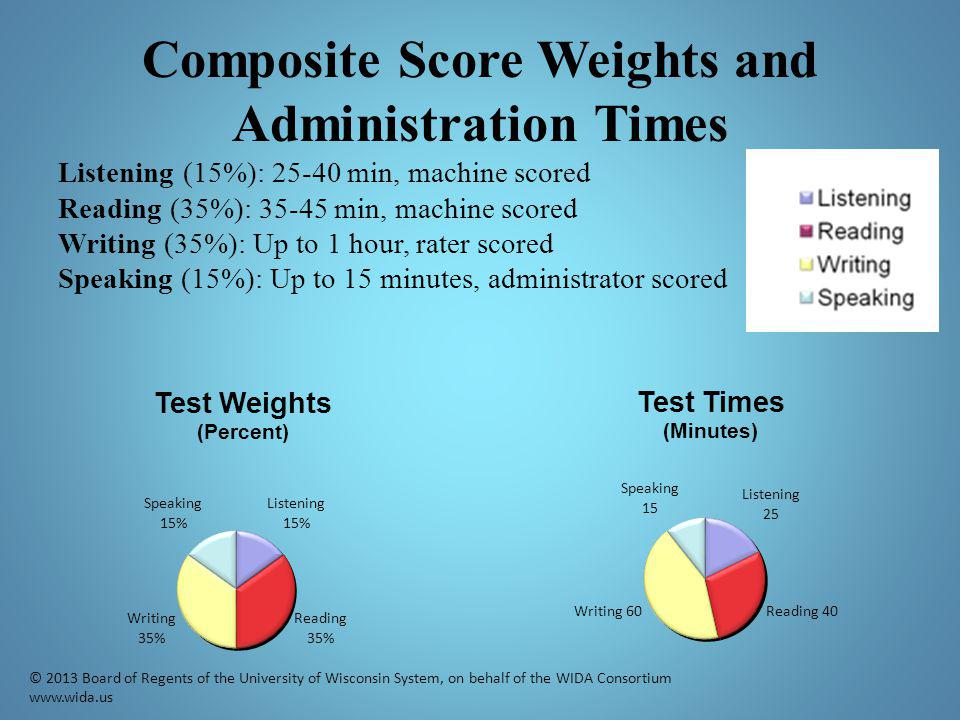 Composite Score Weights and Administration Times