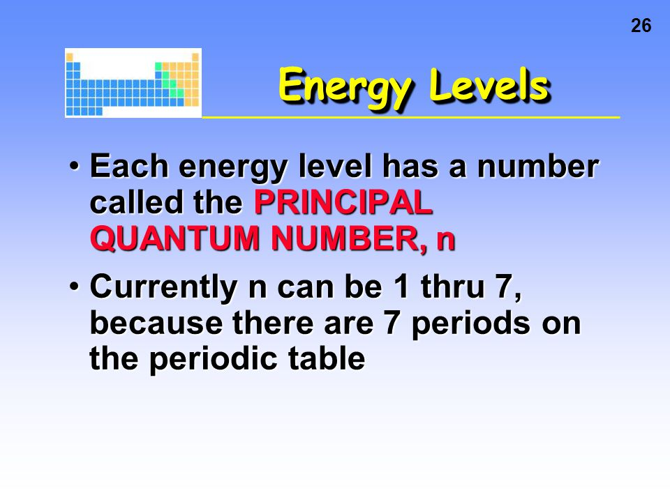Energy Levels Each energy level has a number called the PRINCIPAL QUANTUM NUMBER, n.