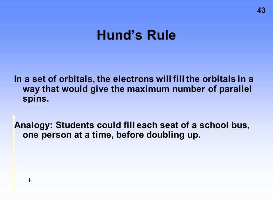 Hund's Rule In a set of orbitals, the electrons will fill the orbitals in a way that would give the maximum number of parallel spins.
