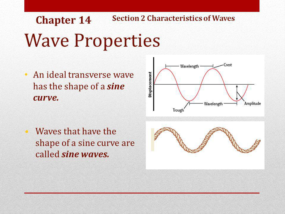 Wave Properties Chapter 14