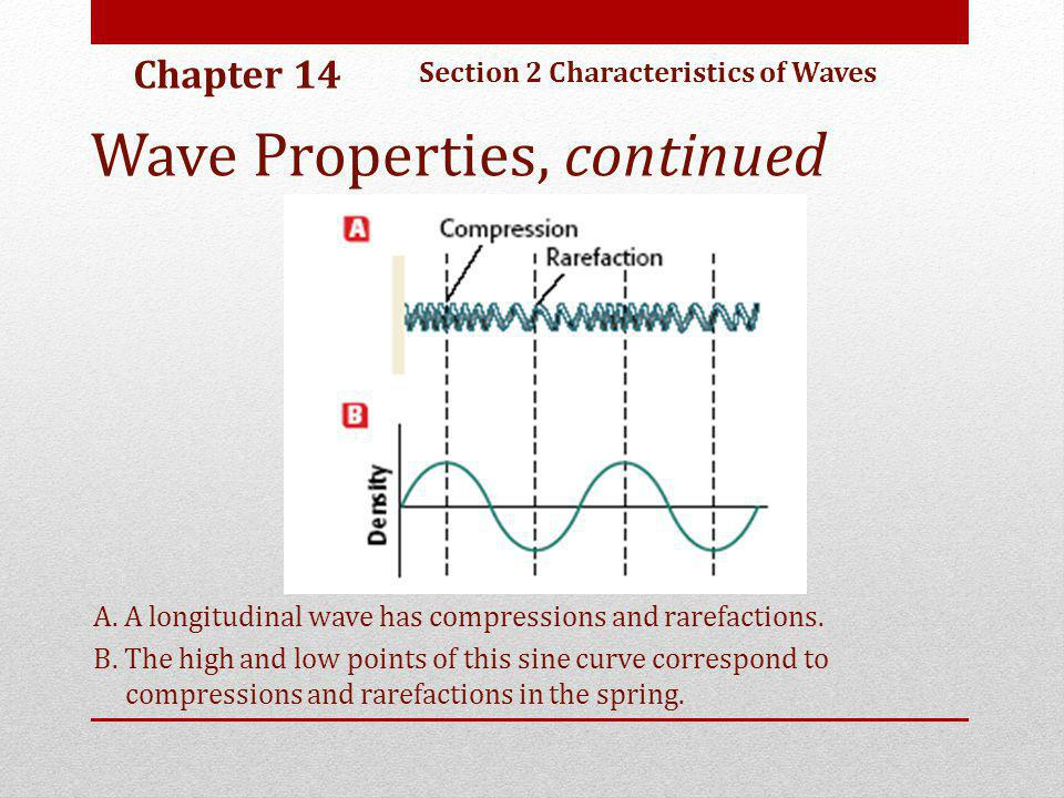 Wave Properties, continued