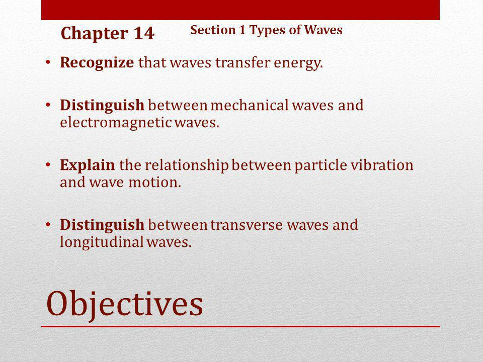 Objectives Chapter 14 Recognize that waves transfer energy.