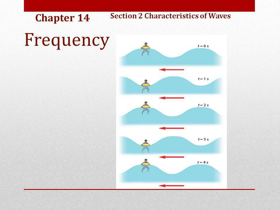 Chapter 14 Section 2 Characteristics of Waves Frequency