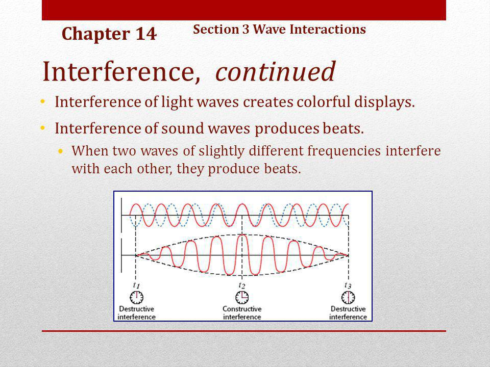 Interference, continued