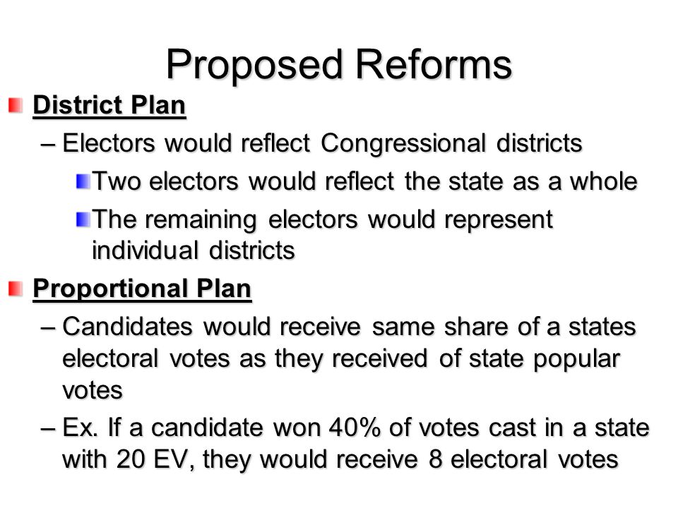 Proposed Reforms District Plan