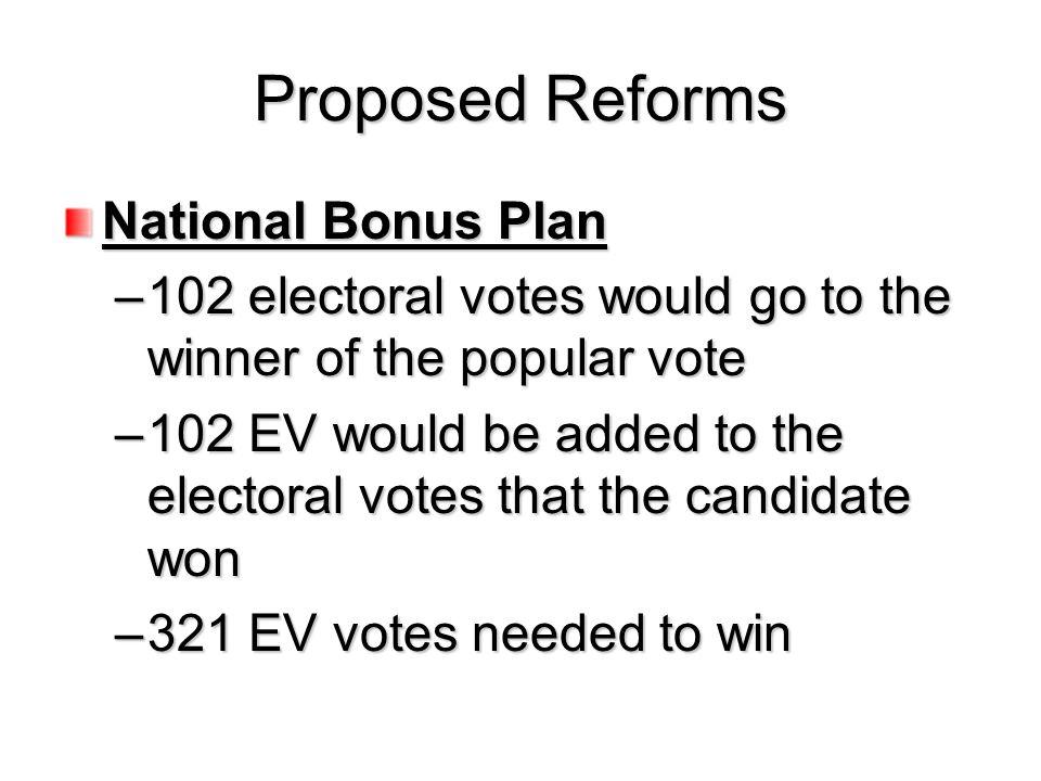 Proposed Reforms National Bonus Plan