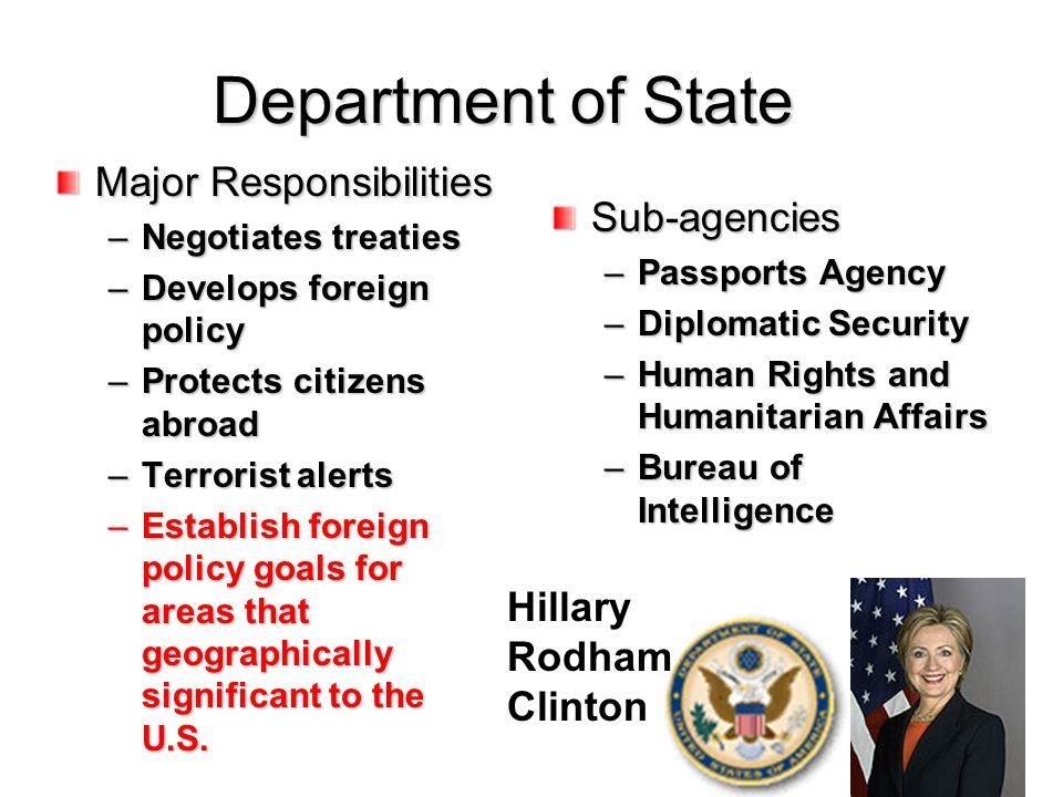 Department of State Major Responsibilities Sub-agencies