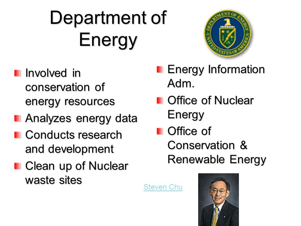 Department of Energy Energy Information Adm.