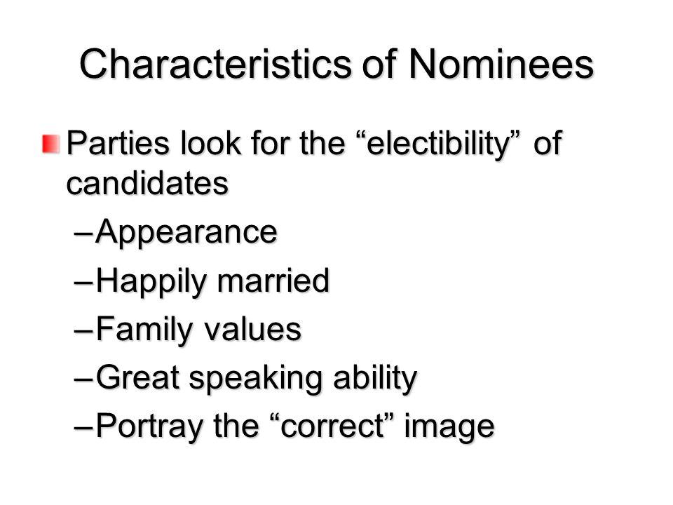 Characteristics of Nominees