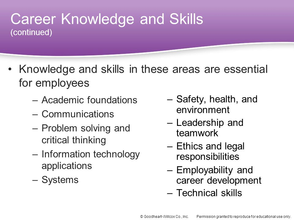 Career Knowledge and Skills (continued)