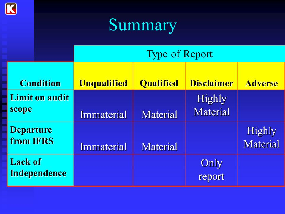 Summary Type of Report Immaterial Material Highly Material Only report
