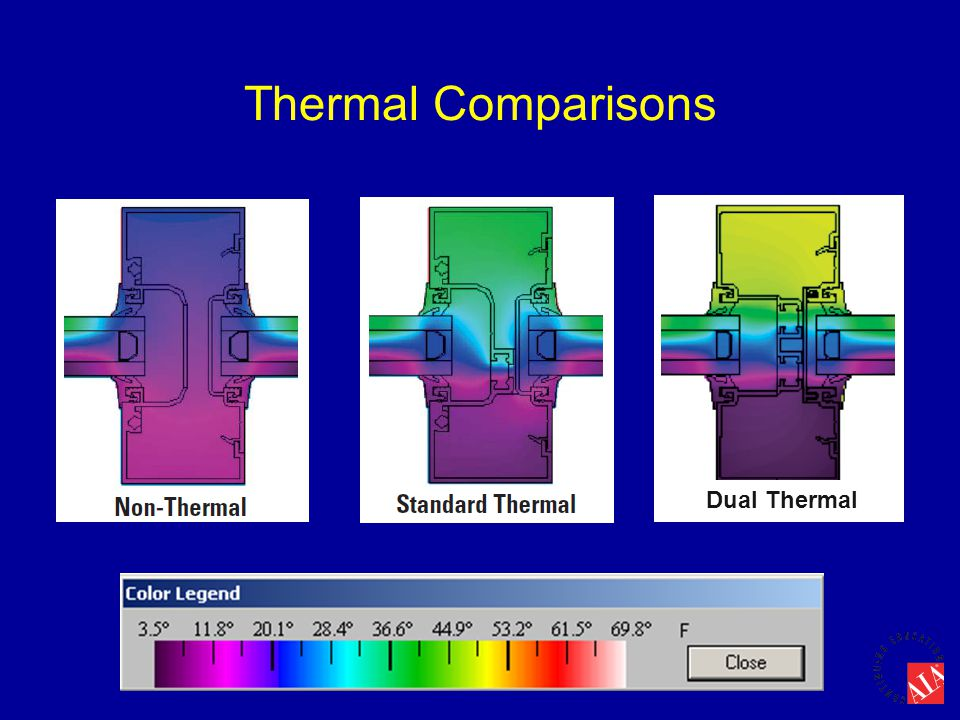 Thermal Comparisons Dual Thermal