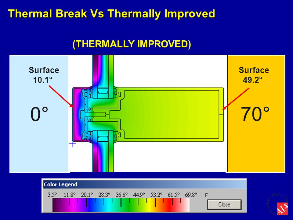 0° 70° Thermal Break Vs Thermally Improved (THERMALLY IMPROVED)
