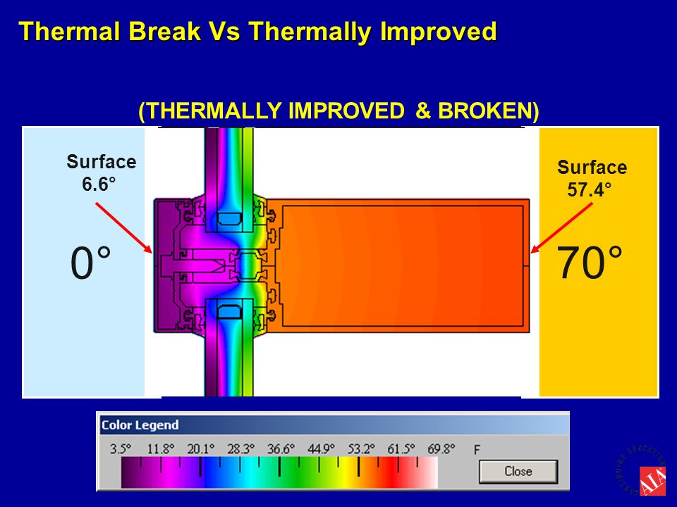 (THERMALLY IMPROVED & BROKEN)
