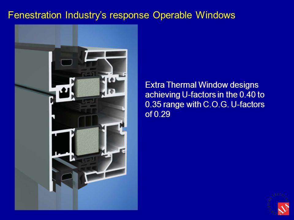 Fenestration Industry's response Operable Windows
