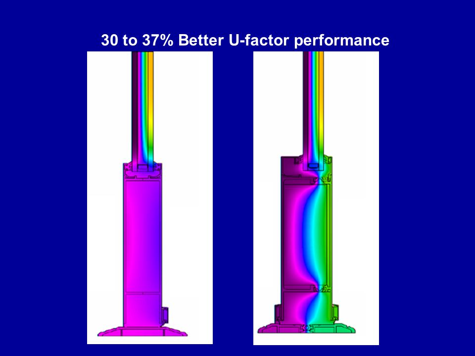 30 to 37% Better U-factor performance
