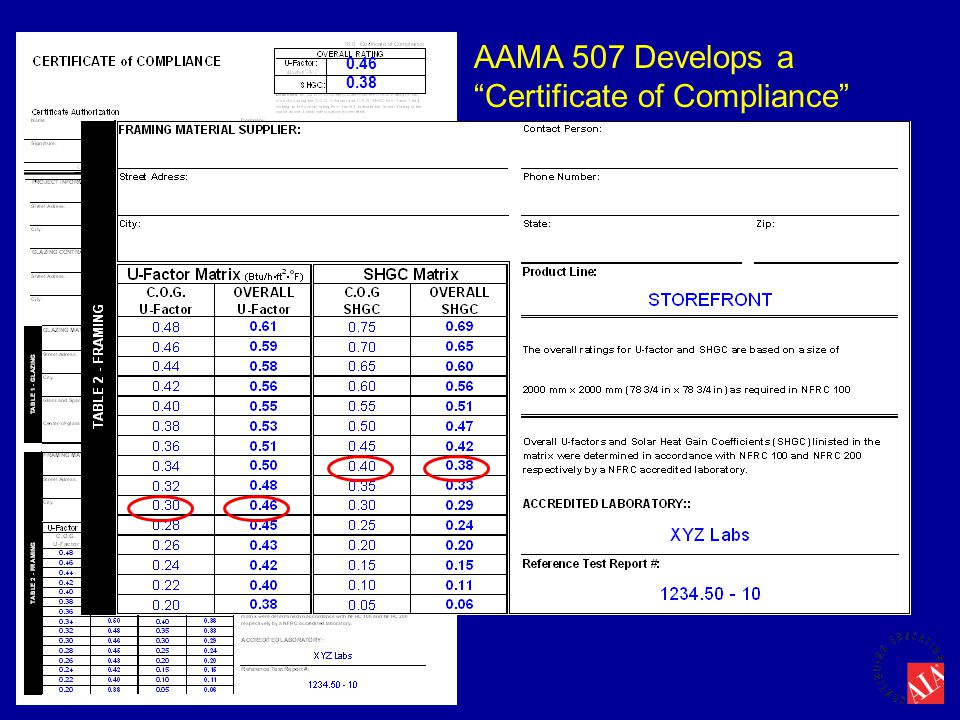 AAMA 507 Develops a Certificate of Compliance