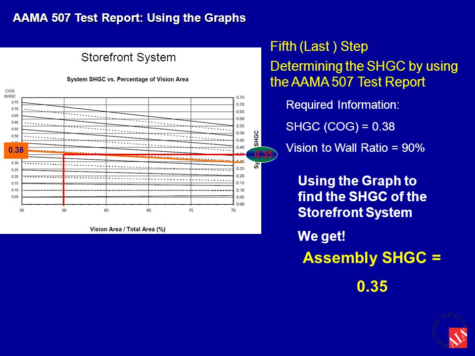 Assembly SHGC = 0.35 Fifth (Last ) Step Determining the SHGC by using
