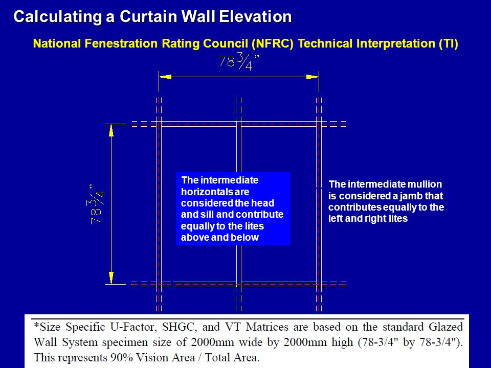 Curtain Wall Elevation