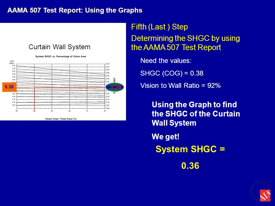System SHGC = 0.36 Fifth (Last ) Step Determining the SHGC by using