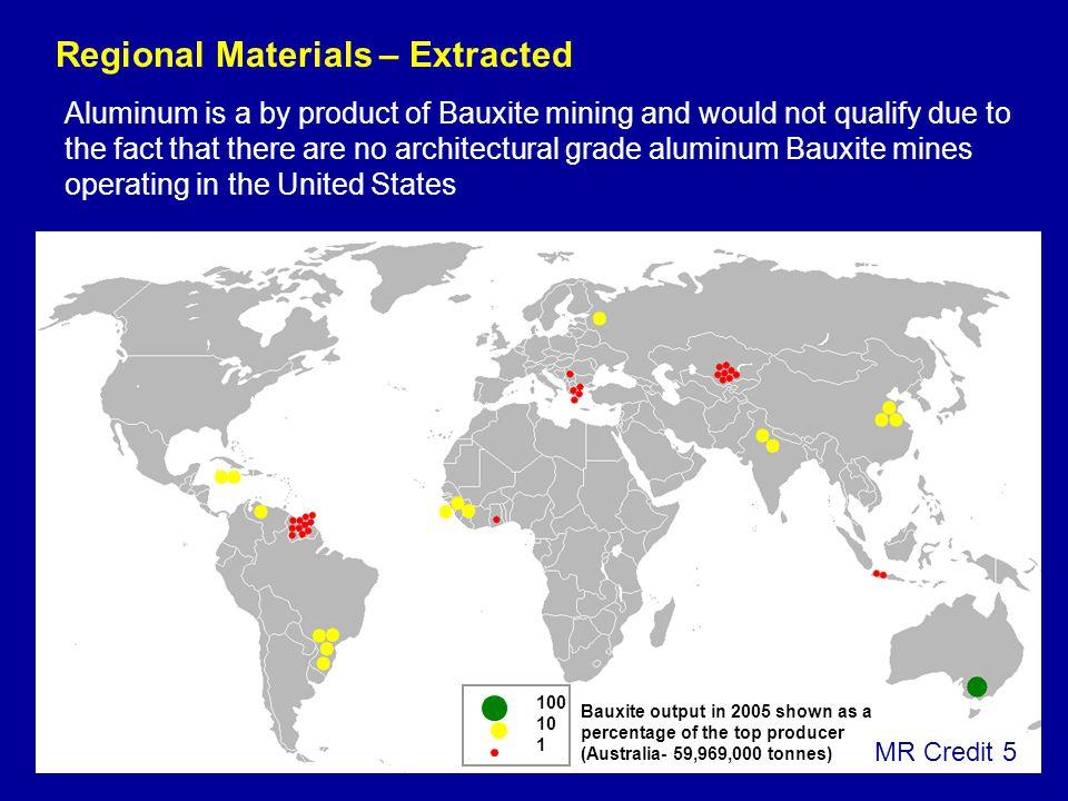 Regional Materials – Extracted