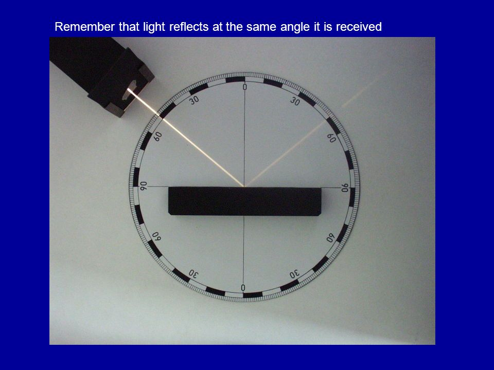 Remember that light reflects at the same angle it is received