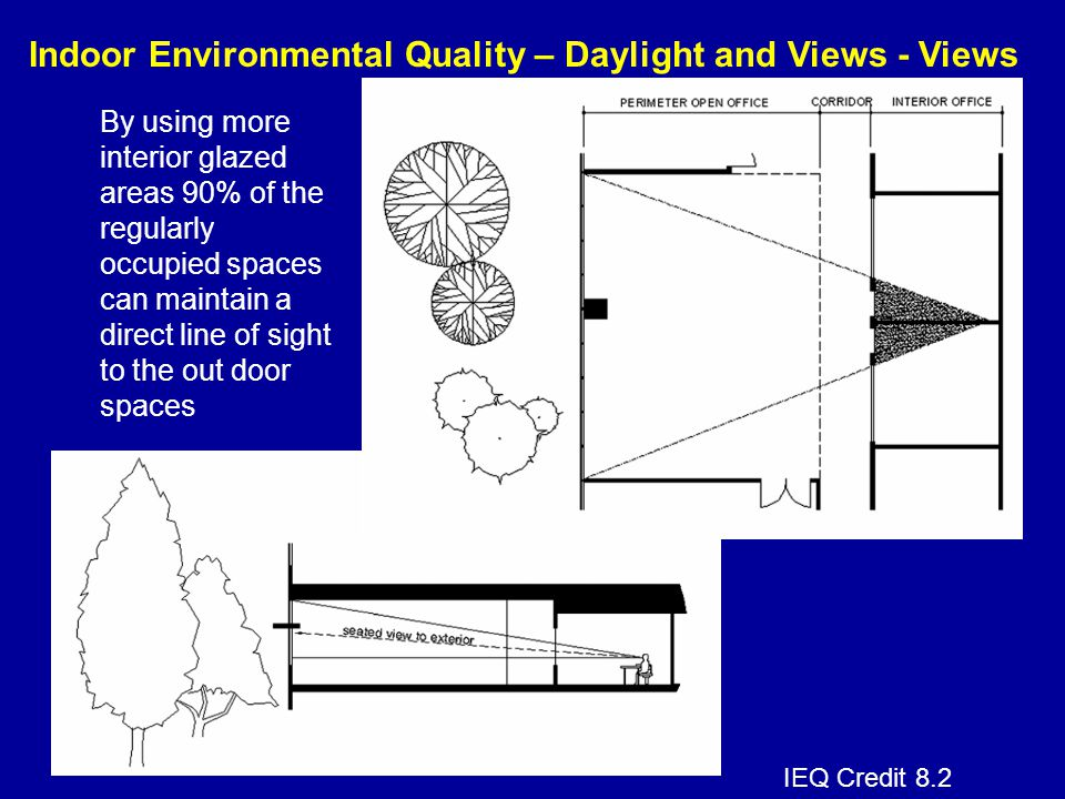 Indoor Environmental Quality – Daylight and Views - Views