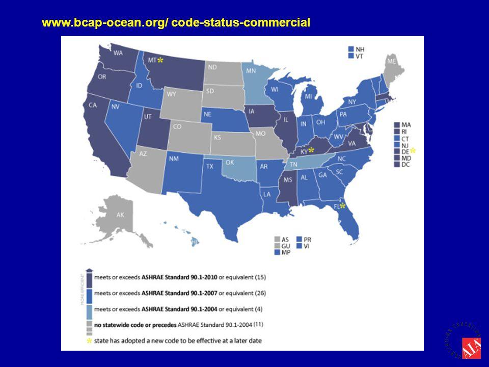 www.bcap-ocean.org/ code-status-commercial