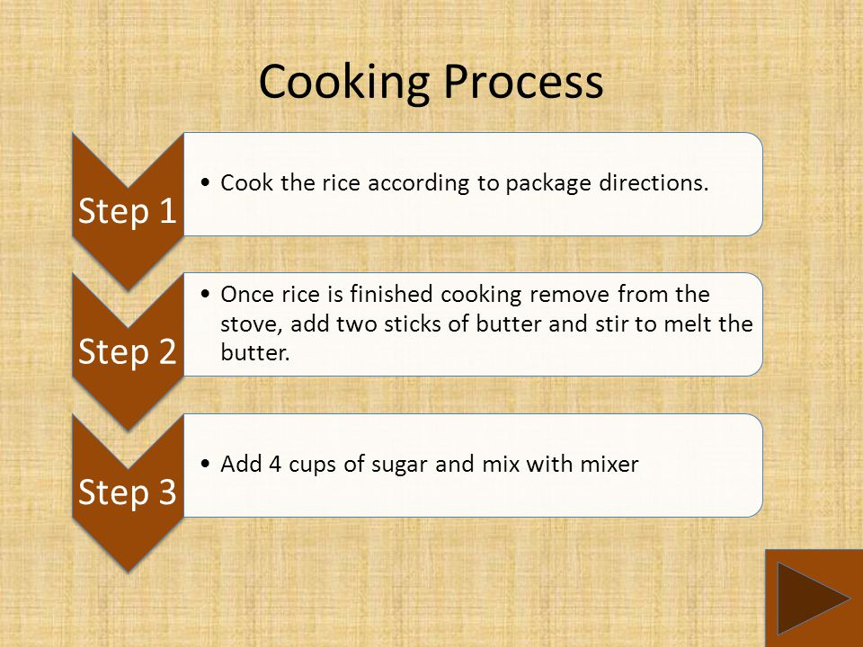 Cooking Process Step 1 Step 2 Step 3