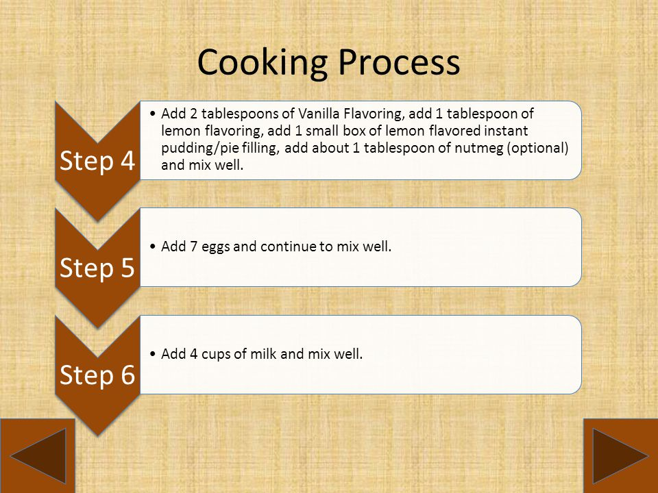 Cooking Process Step 4 Step 5 Step 6