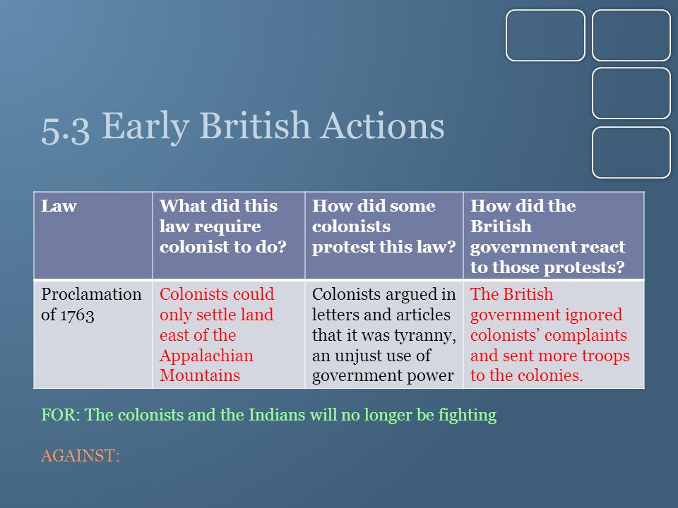 5.3 Early British Actions Law