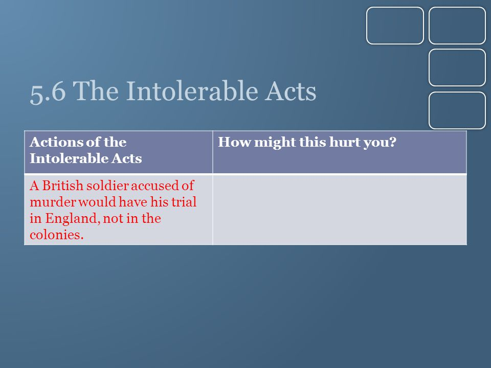 5.6 The Intolerable Acts Actions of the Intolerable Acts