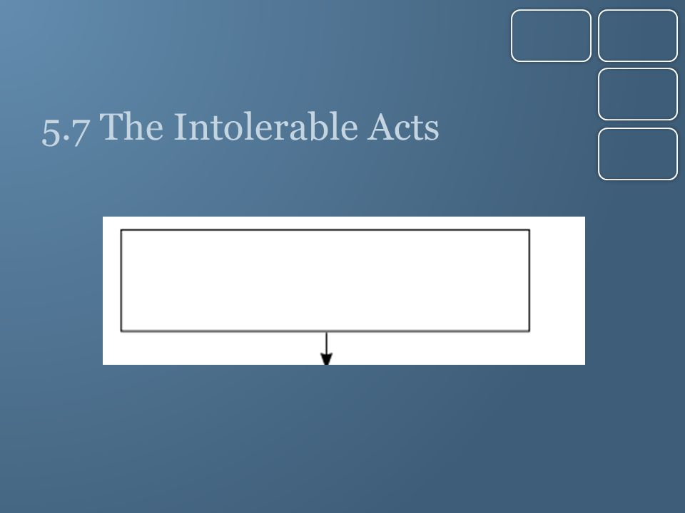 5.7 The Intolerable Acts