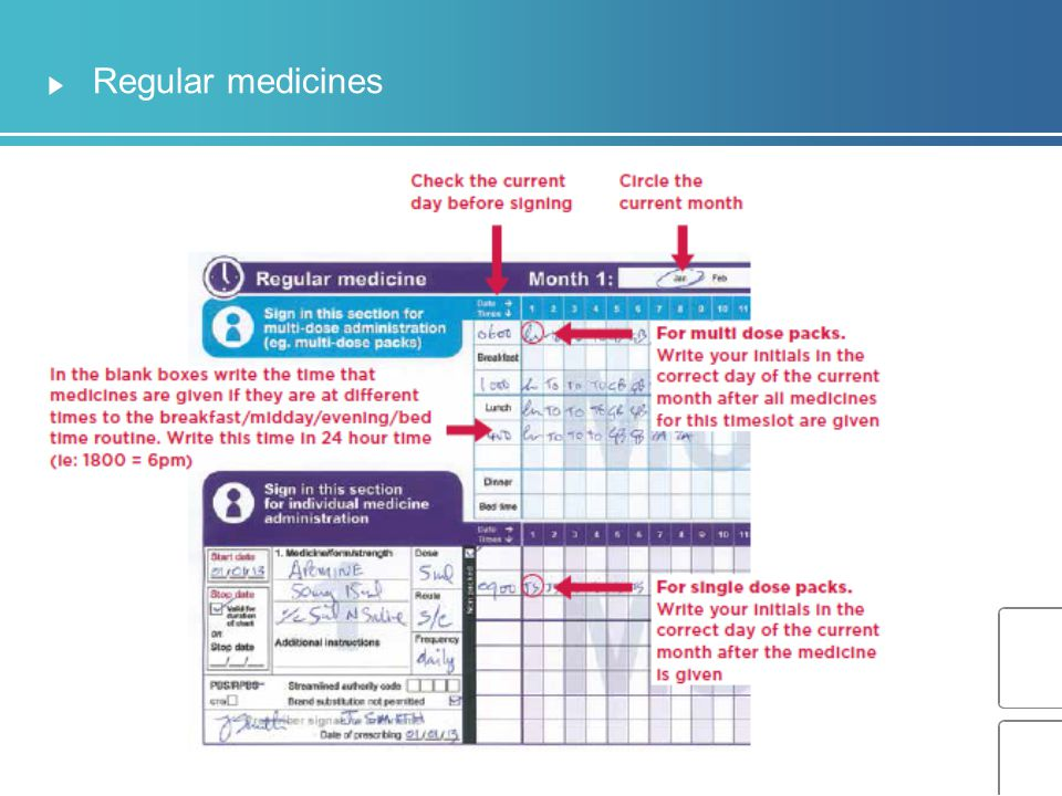 Regular medicines Narration