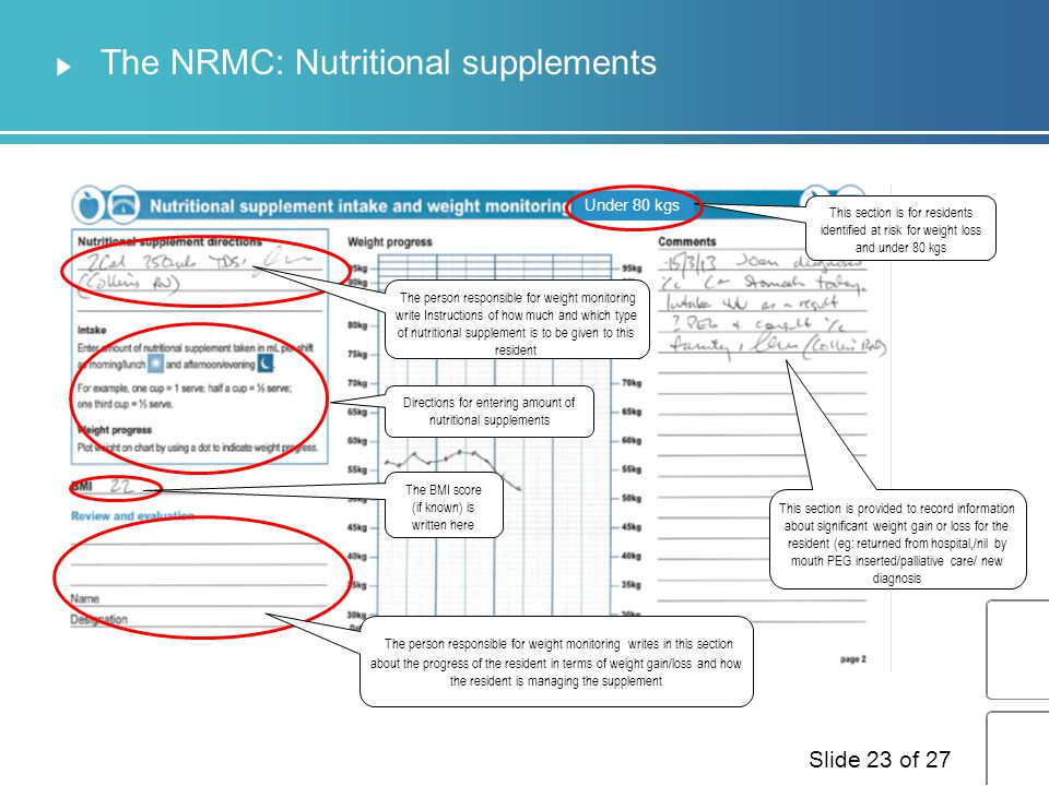 The NRMC: Nutritional supplements