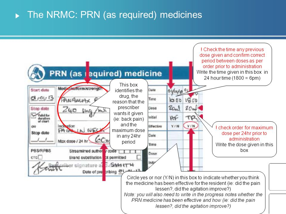 The NRMC: PRN (as required) medicines