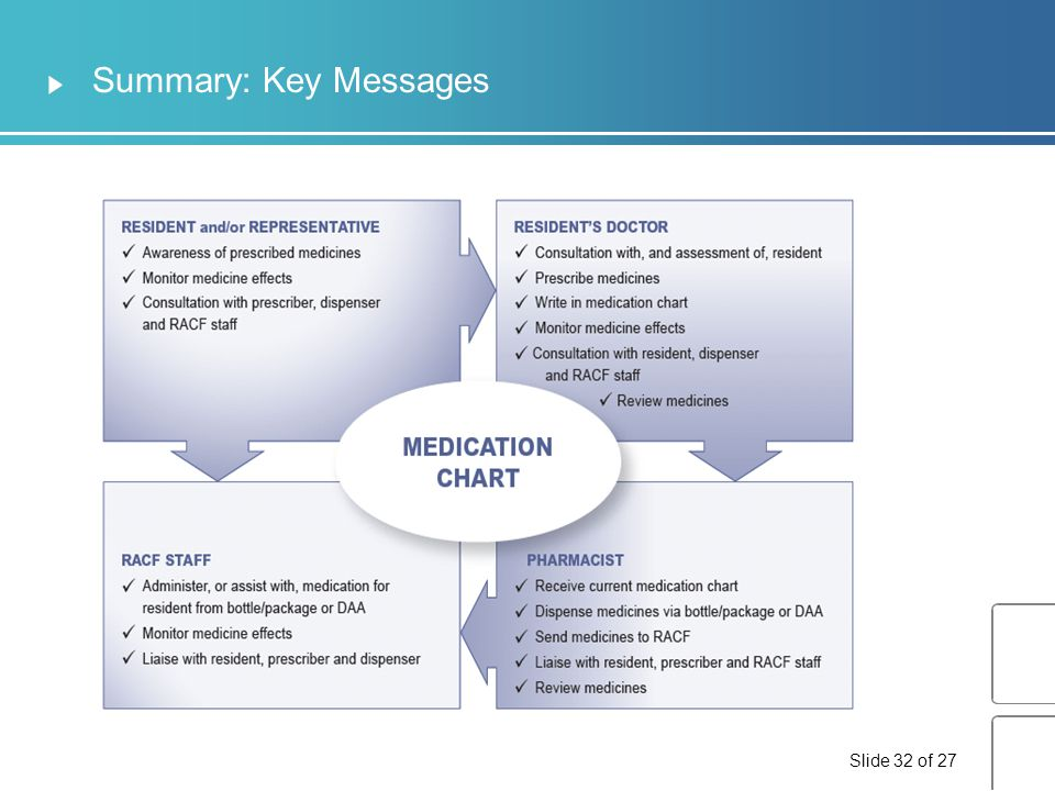 Summary: Key Messages Narration to be synched with the appearance of Picture 7 (diagram)
