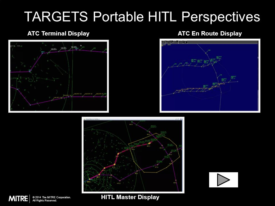 TARGETS Portable HITL Perspectives