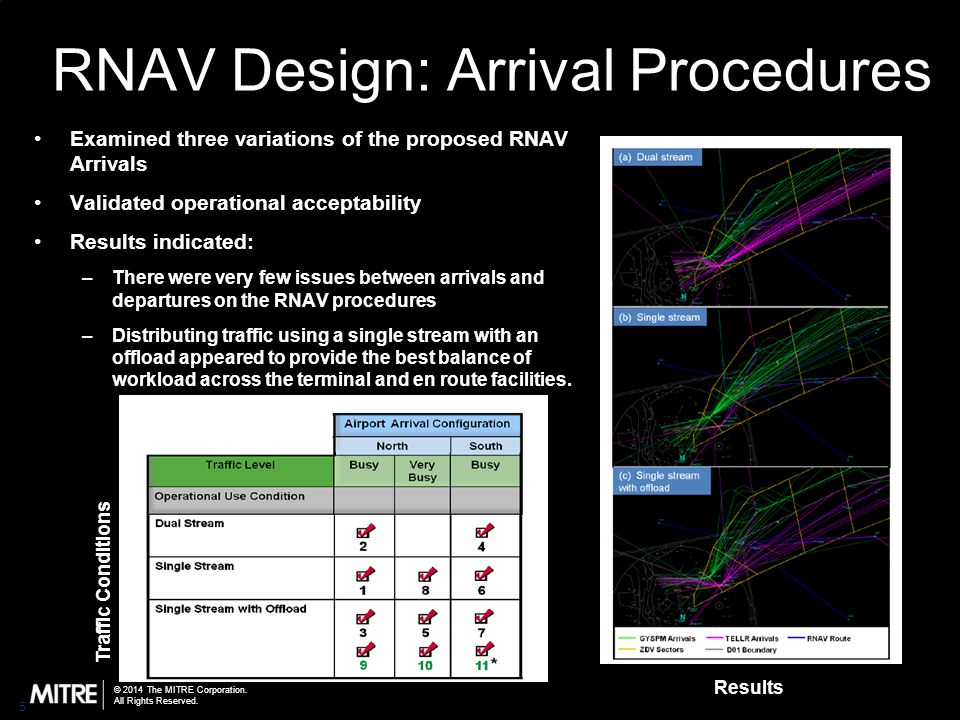 RNAV Design: Arrival Procedures
