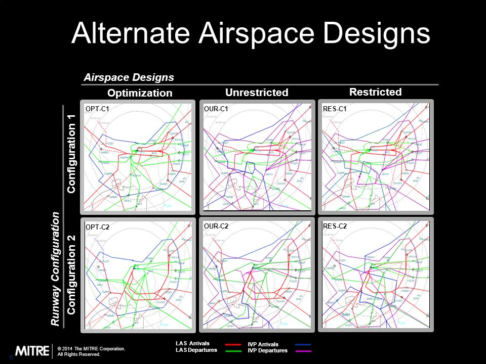 Alternate Airspace Designs