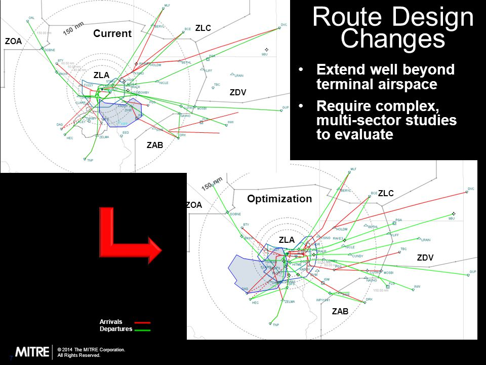 Route Design Changes Extend well beyond terminal airspace