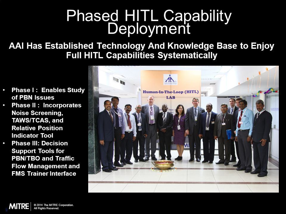 Phased HITL Capability Deployment