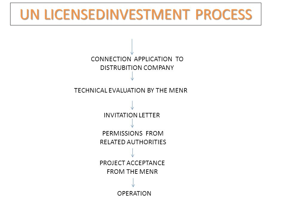 UN LICENSEDINVESTMENT PROCESS