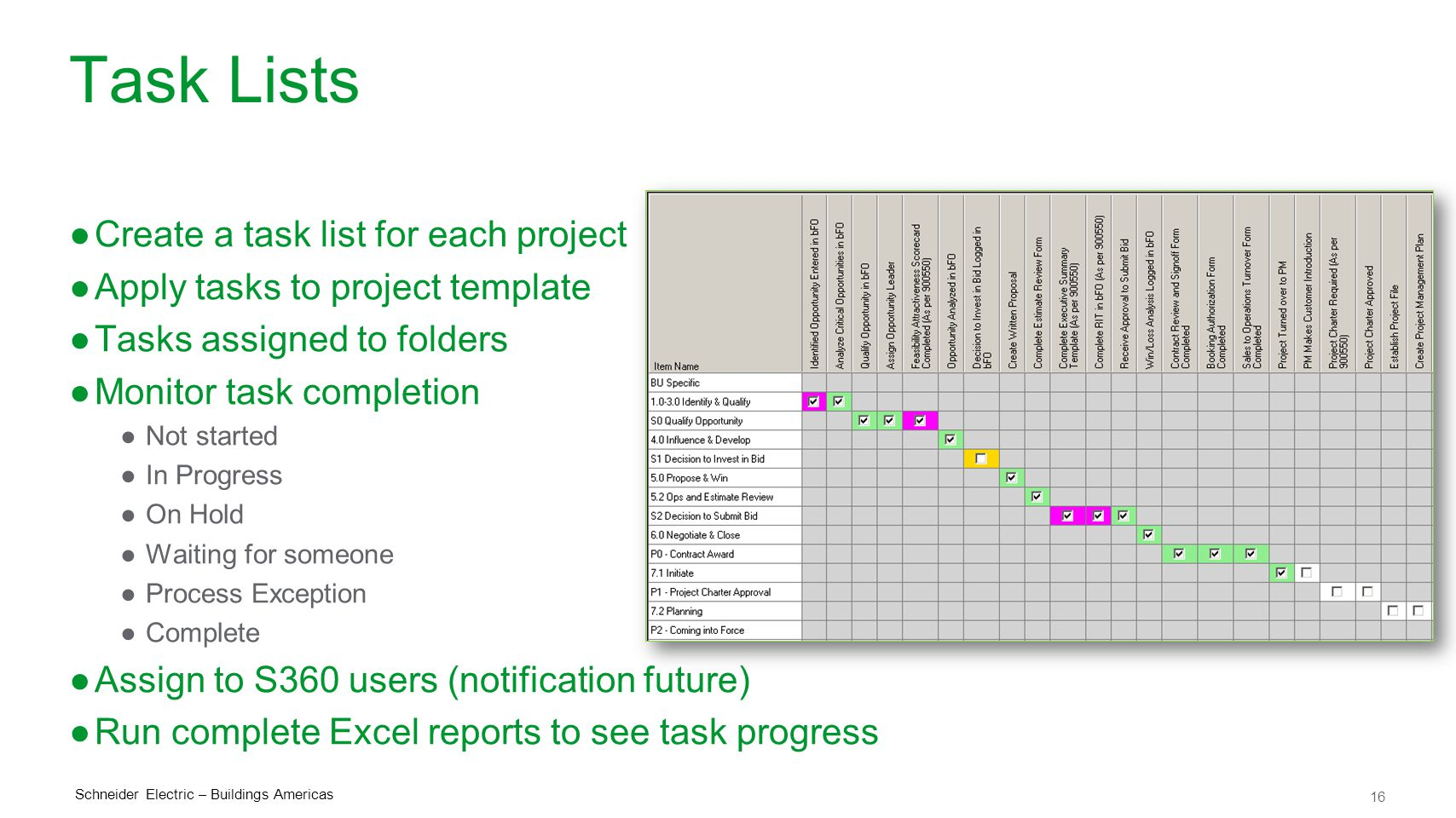 Task Lists Create a task list for each project