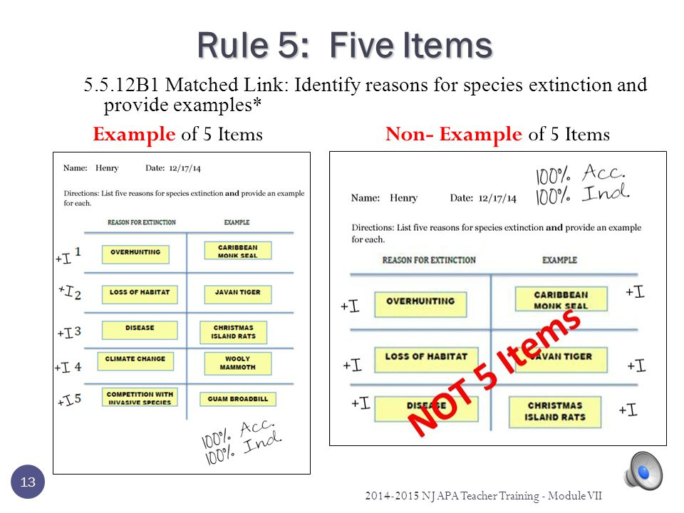 Rule 5: Five Items Example of 5 Items Non- Example of 5 Items