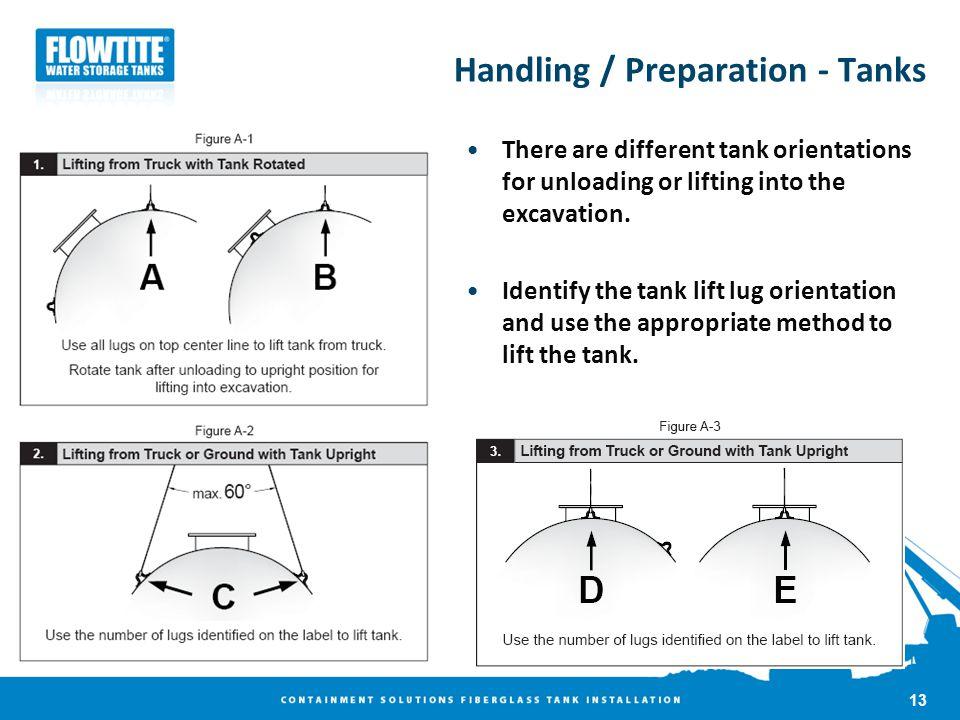 Handling / Preparation - Tanks