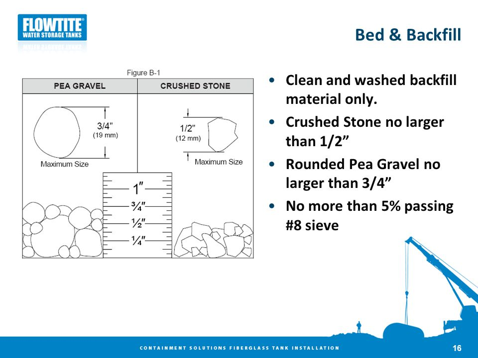 Bed & Backfill Clean and washed backfill material only.